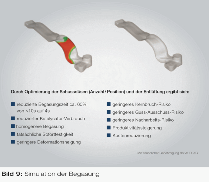 © ASK Chemicals GmbH